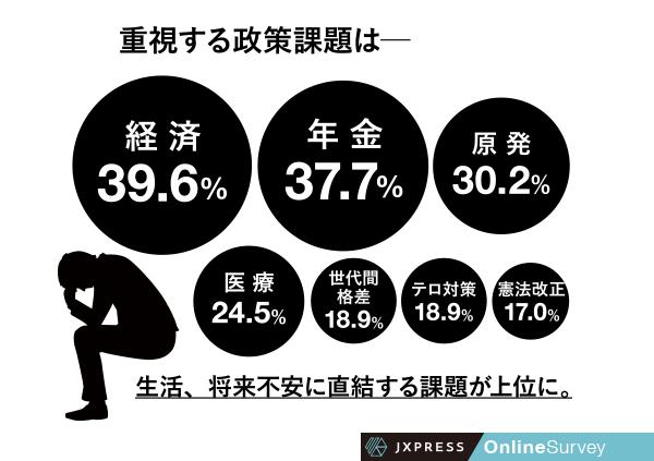 survey02