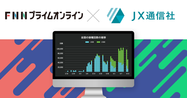 FNNプライムオンライン JX通信社